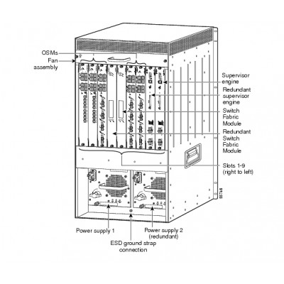Маршрутизатор Cisco 7609S Chassis, 9-slot, Redundant System, 2RSP720-3CXL, 2PS